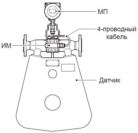 Рисунок 3. Интегральное исполнение расходомера