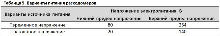 Таблица 5. Варианты питания расходомеров